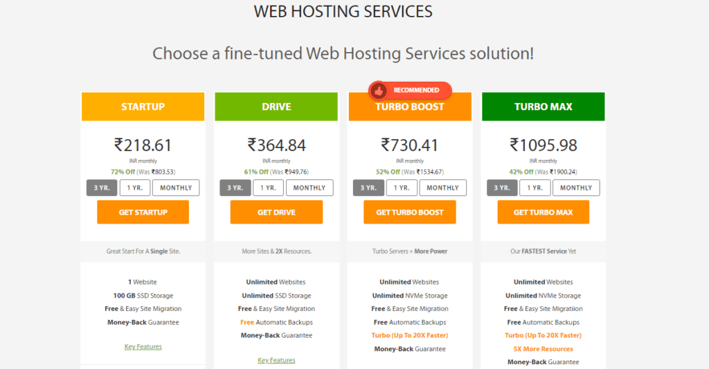 A2 Shared Hosting